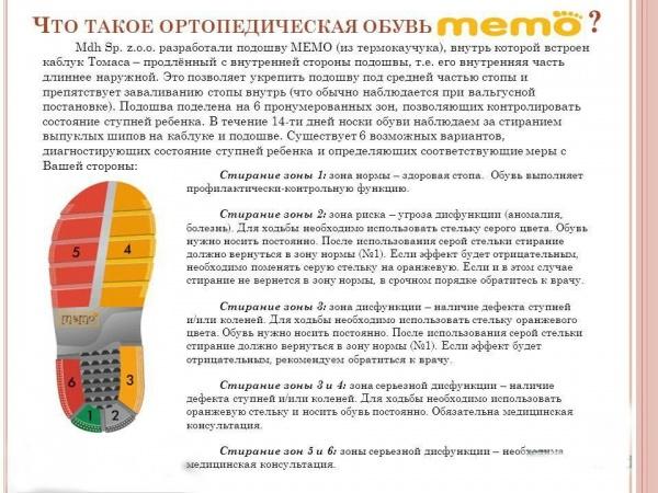 15615fb88 ... Детская ортопедическая обувь MEMO Bellona DRMC 3HA темно-синий